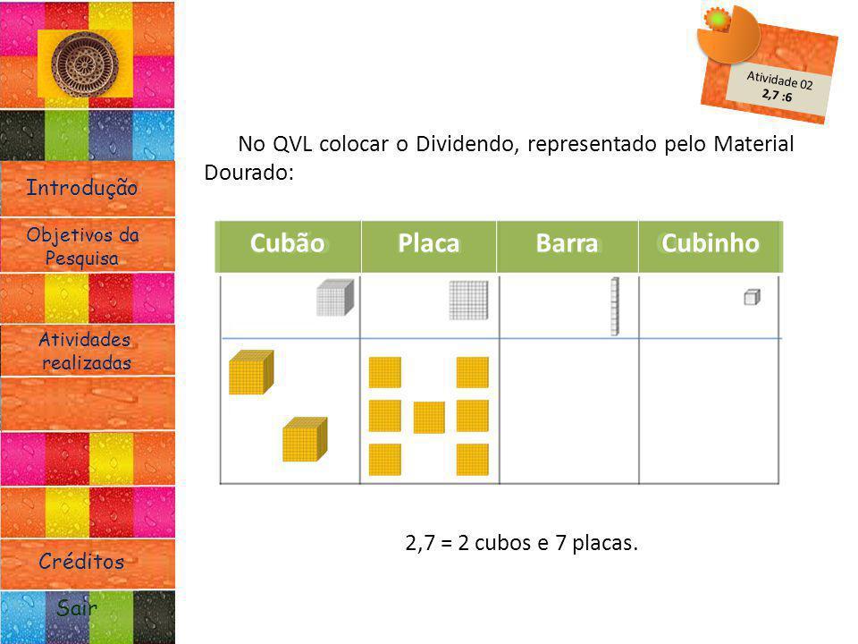Introdução Atividades realizadas Objetivos da Pesquisa Sair Créditos No QVL colocar o Dividendo, representado pelo Material Dourado: 2,7 = 2 cubos e 7