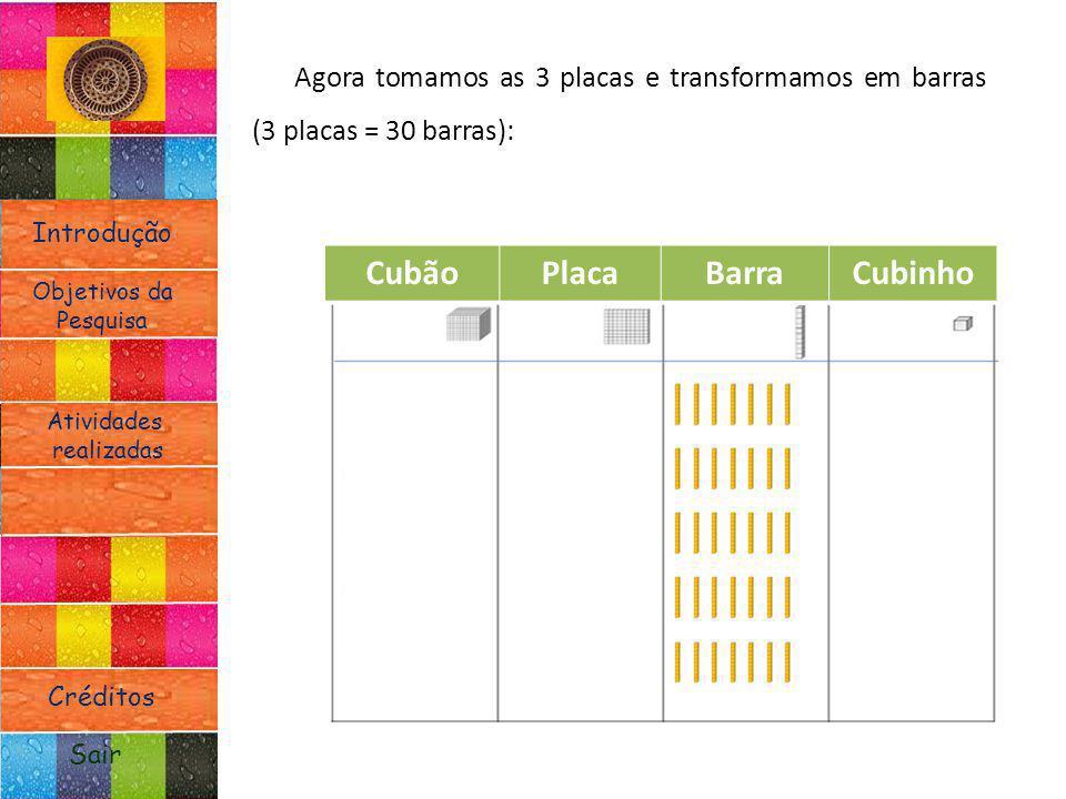 Introdução Atividades realizadas Objetivos da Pesquisa Sair Créditos Agora tomamos as 3 placas e transformamos em barras (3 placas = 30 barras): Cubão