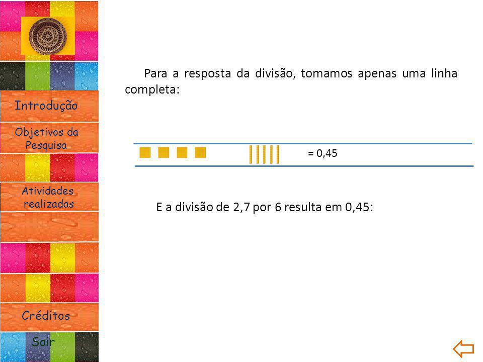 Introdução Atividades realizadas Objetivos da Pesquisa Sair Créditos Para a resposta da divisão, tomamos apenas uma linha completa: E a divisão de 2,7