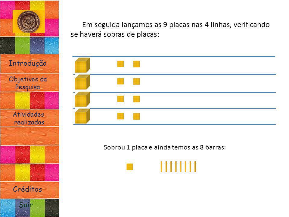 Introdução Atividades realizadas Objetivos da Pesquisa Sair Créditos Em seguida lançamos as 9 placas nas 4 linhas, verificando se haverá sobras de pla