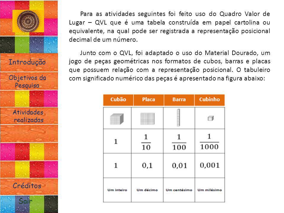 Introdução Atividades realizadas Objetivos da Pesquisa Sair Créditos No QVL, colocamos o Dividendo, representado pelo Material Dourado: 4,98 = 4 cubos, 9 placas e 8 barras.