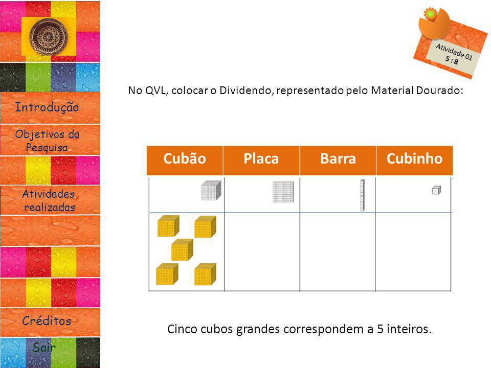 Introdução Atividades realizadas Objetivos da Pesquisa Sair Créditos No QVL, colocar o Dividendo, representado pelo Material Dourado: Cinco cubos gran