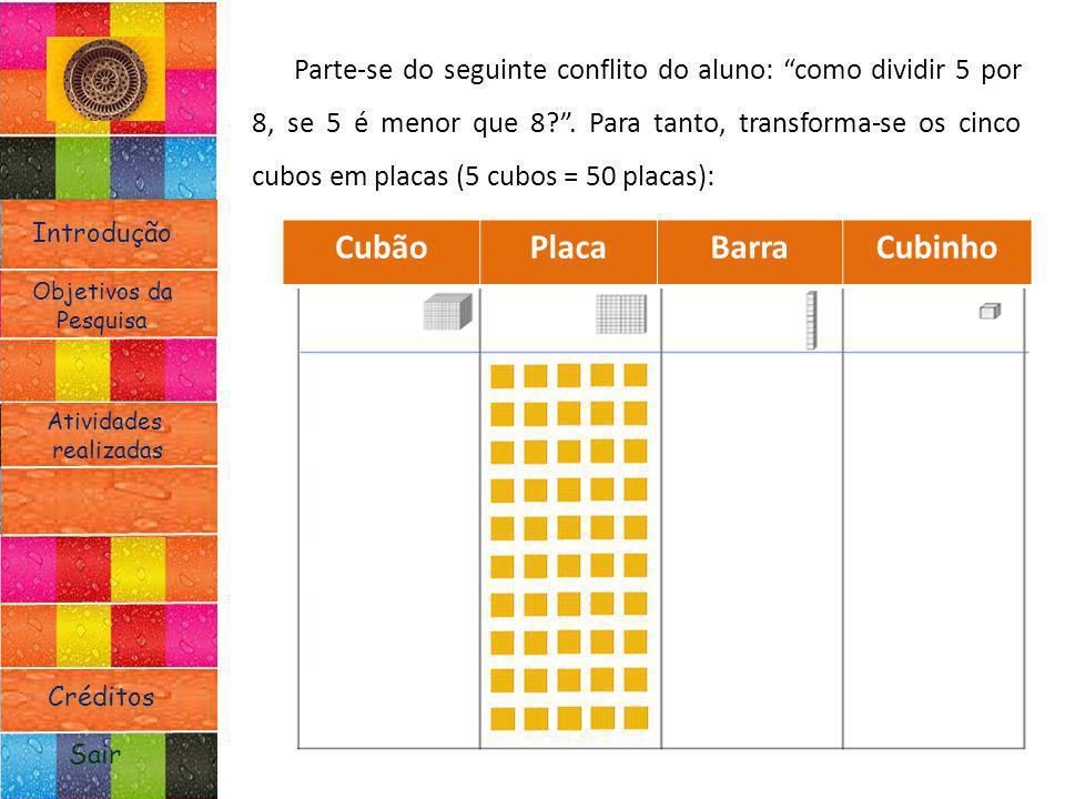 Introdução Atividades realizadas Objetivos da Pesquisa Sair Créditos Transformamos as duas barras em 20 cubinhos: CubãoPlacaBarraCubinho