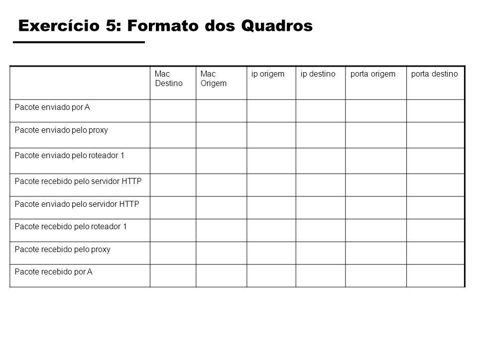 Exercício 5: Formato dos Quadros Mac Destino Mac Origem ip origemip destinoporta origemporta destino Pacote enviado por A Pacote enviado pelo proxy Pa