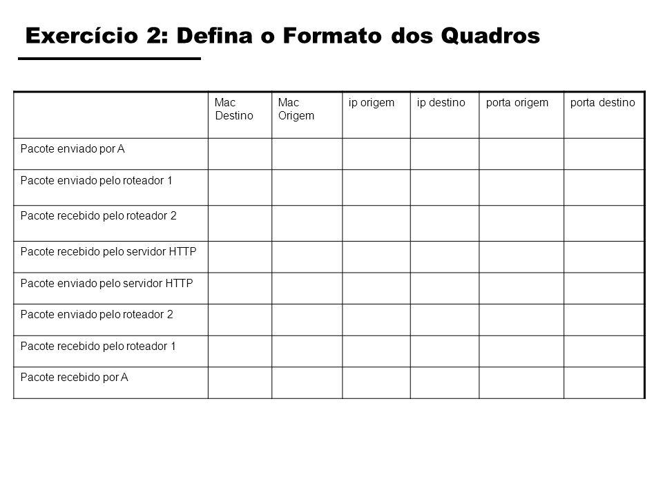 Exercício 2: Defina o Formato dos Quadros Mac Destino Mac Origem ip origemip destinoporta origemporta destino Pacote enviado por A Pacote enviado pelo