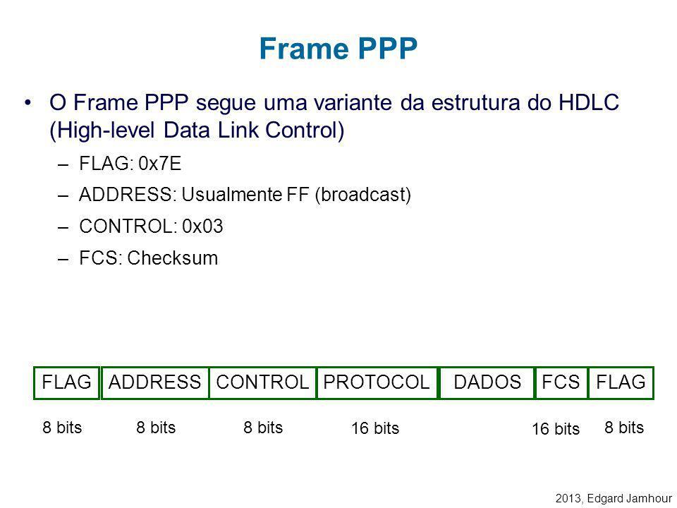 2013, Edgard Jamhour Permite criar conexão de rede através de links ponto a ponto. –O PPP é um protocolo do nível de enlace destinado a transportar me