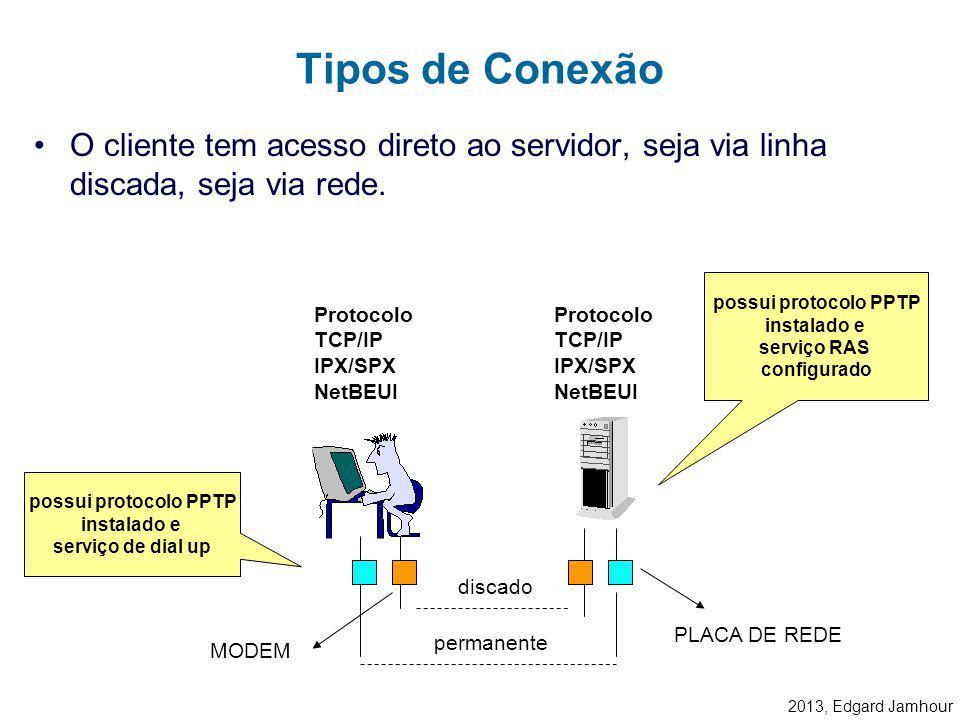 2013, Edgard Jamhour Cenários: –A) Acesso por modem: O cliente estabelece uma conexão com um provedor (ISP) e depois com o servidor de VPN. –B) Acesso