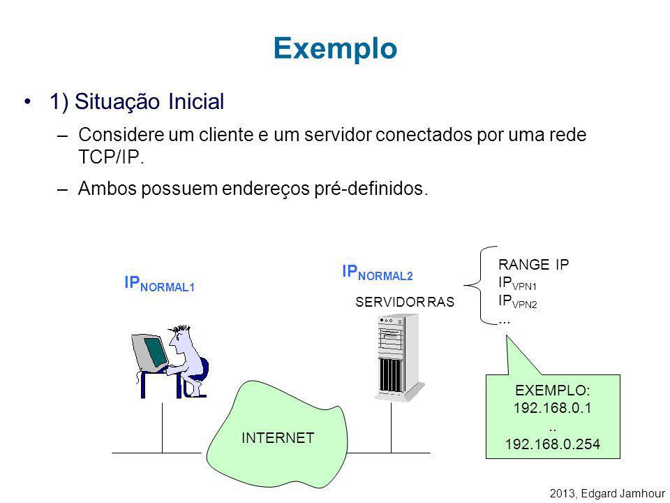2013, Edgard Jamhour Topologias de Conexão O servidor VPN libera acesso a toda rede RAS Acesso apenas a esta máquina Outro Servidor da Rede PORTAS VPN