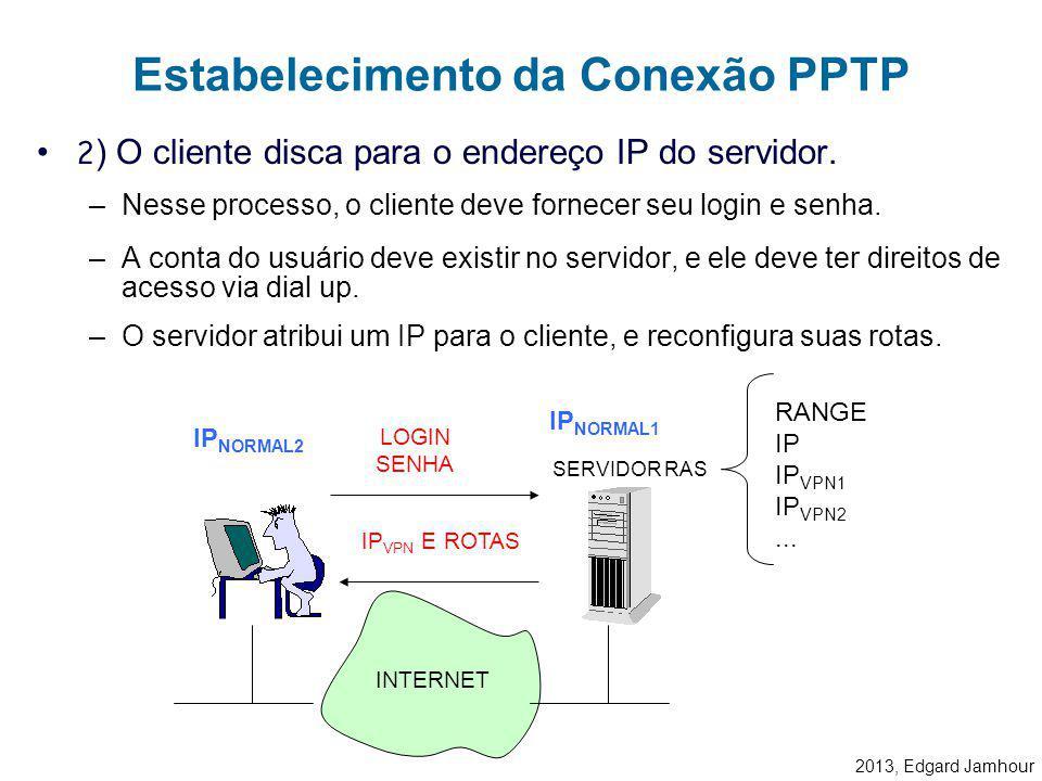 2013, Edgard Jamhour 1) Situação Inicial –Considere um cliente e um servidor conectados por uma rede TCP/IP. –Ambos possuem endereços pré-definidos. E