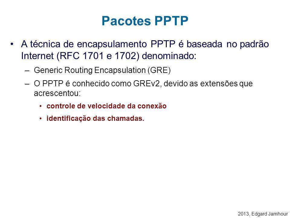 2013, Edgard Jamhour Comunicação com Tunelamento IPN2 IPN1 SERVIDOR RAS IPVPN1IPVPN2 IPN2IPN1IPVPN2IPVPN3 CLIENTE IPN1IPN3IPVPN2IPVPN3 IPN3 IPVPN3 CLI