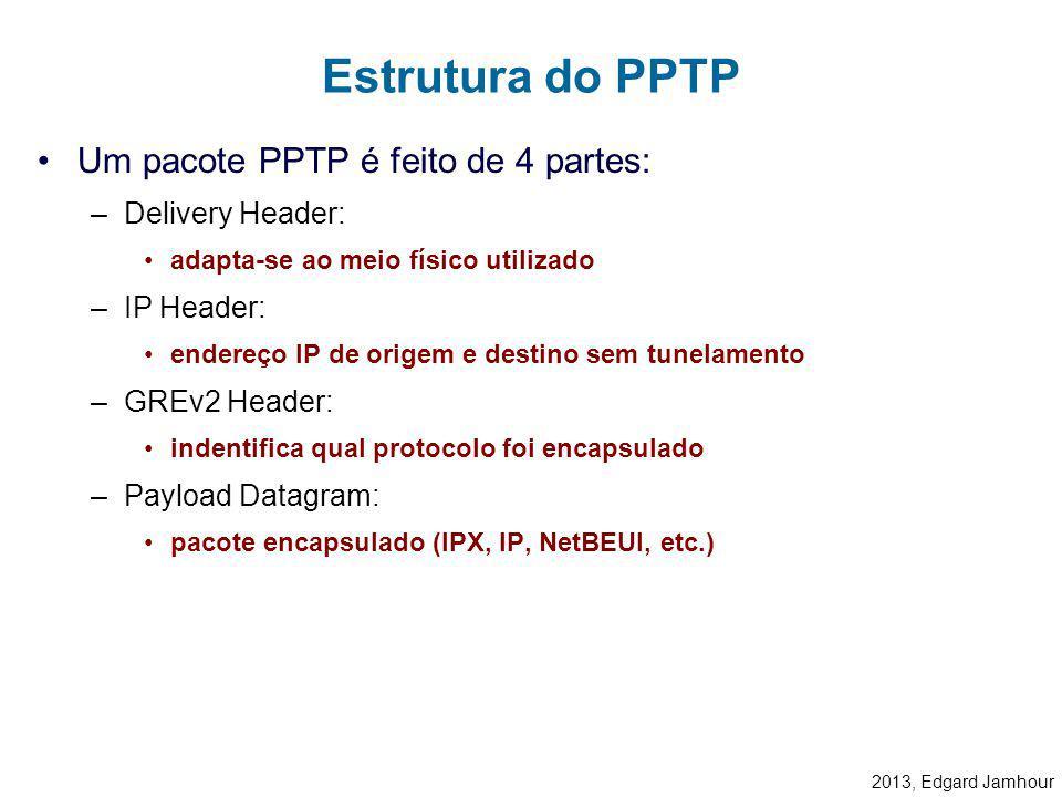 2013, Edgard Jamhour A técnica de encapsulamento PPTP é baseada no padrão Internet (RFC 1701 e 1702) denominado: –Generic Routing Encapsulation (GRE)