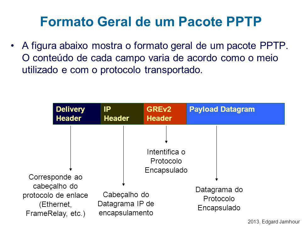 2013, Edgard Jamhour Um pacote PPTP é feito de 4 partes: –Delivery Header: adapta-se ao meio físico utilizado –IP Header: endereço IP de origem e dest