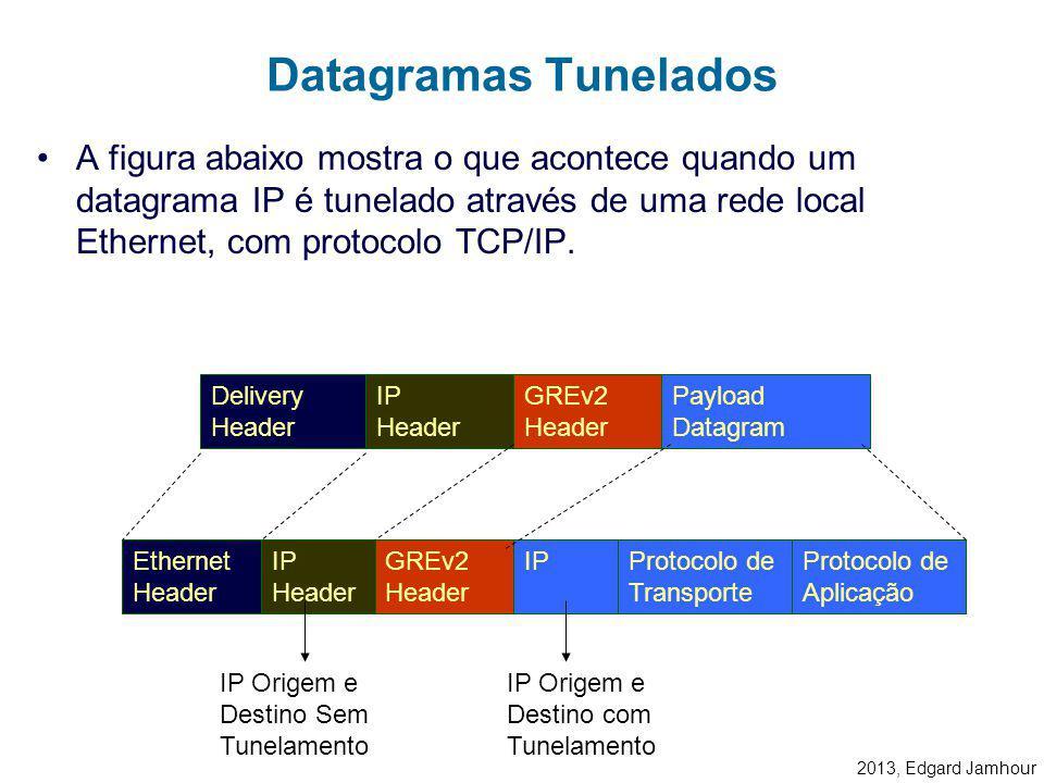 2013, Edgard Jamhour A figura abaixo mostra o formato geral de um pacote PPTP. O conteúdo de cada campo varia de acordo como o meio utilizado e com o