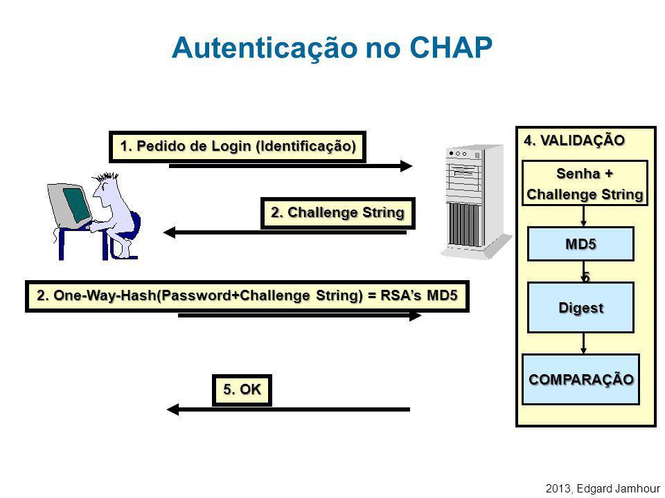 2013, Edgard Jamhour Autenticação CHAP O processo utilizado é do tipo challenge-response: –a) O cliente envia sua identificação ao servidor (mas não a