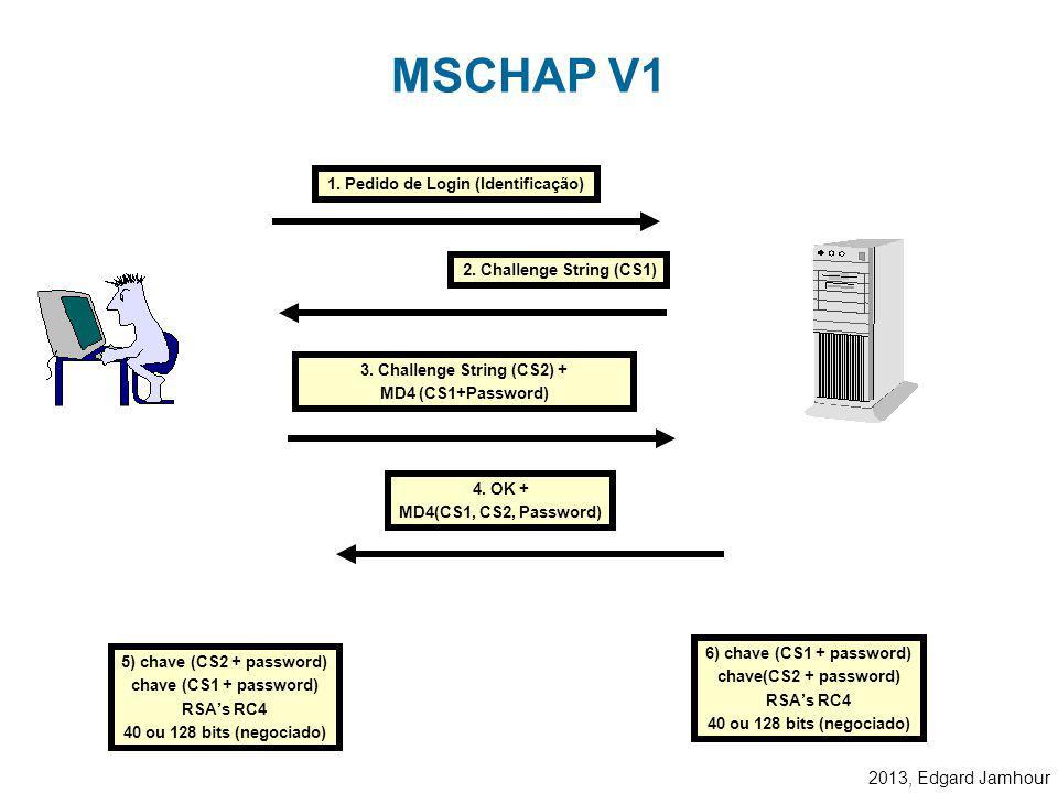 2013, Edgard Jamhour MS-CHAP (Microsoft PPP CHAP Extensions) Versão 1 (RFC 2433): –gera chaves criptográficas a partir apenas do password a chave não
