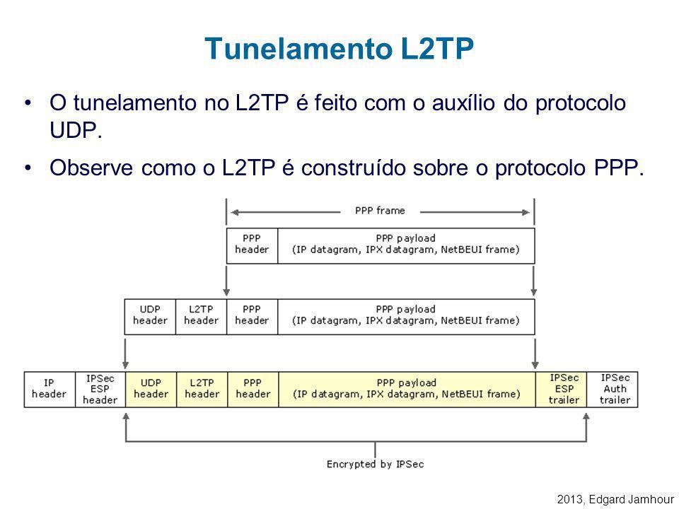 2013, Edgard Jamhour PPTP: –Utiliza uma conexão TCP para negociar o túnel, independente da conexão utilizada para transferir dados. –No Windows 2000,
