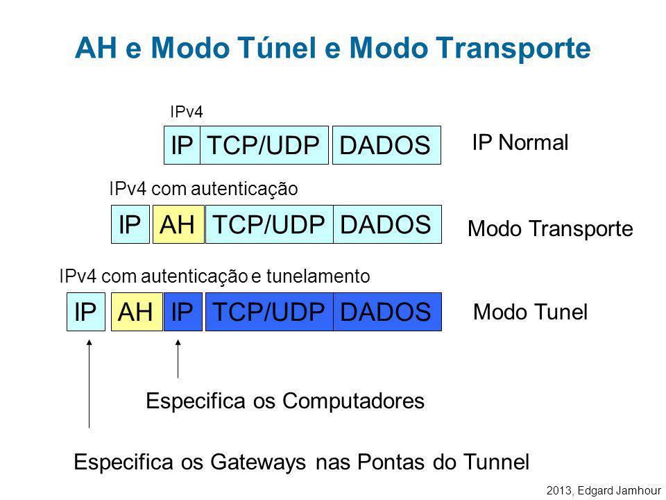 2013, Edgard Jamhour Definido pelo protocolo IP tipo 51 Utilizando para criar canais seguros com autenticação e integridade, mas sem criptografia. Per