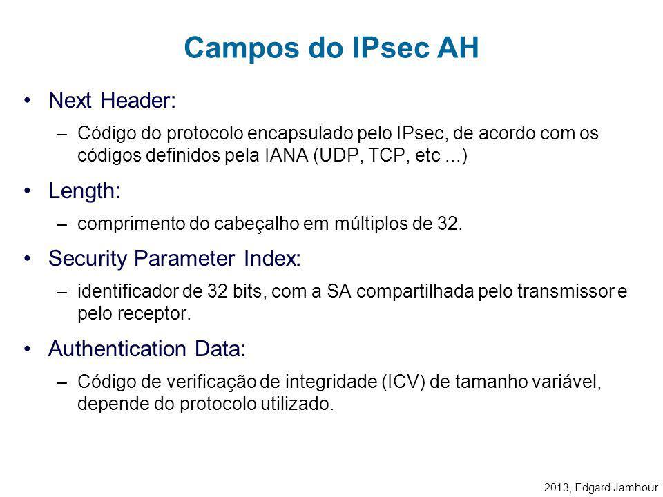 2013, Edgard Jamhour Authentication Header Provê serviços de autenticação e Integridade de Pacotes. Next Headerreserved 1 byte Lengthreserved SPI: Sec