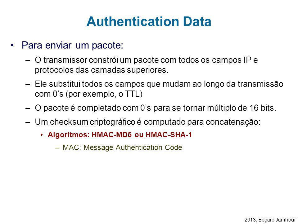 2013, Edgard Jamhour Next Header: –Código do protocolo encapsulado pelo IPsec, de acordo com os códigos definidos pela IANA (UDP, TCP, etc...) Length: