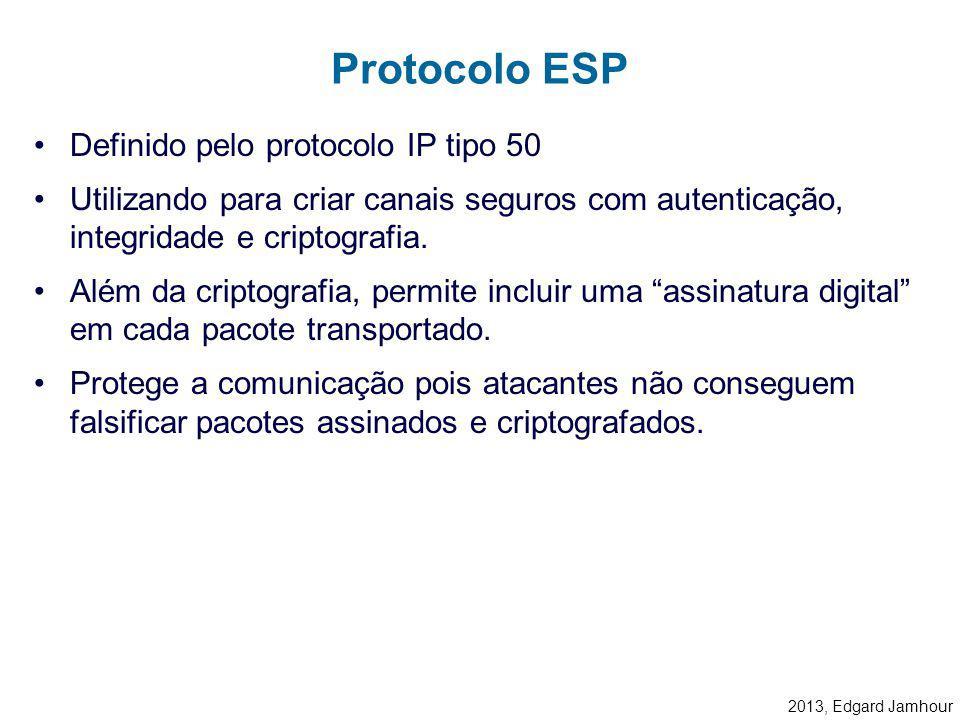 2013, Edgard Jamhour AH Modo Tunel e Transporte SASA Internet SASA SA Internet SA Conexão IPsec em modo Túnel IPsec AH Conexão IPsec em modo Transport