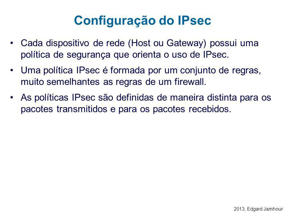 2013, Edgard Jamhour ESP Modo Tunel e Transporte SASA INTERN ET SASA SA INTERNE T SA Conexão IPsec em modo Túnel IPsec ESP Conexão IPsec em modo Trans