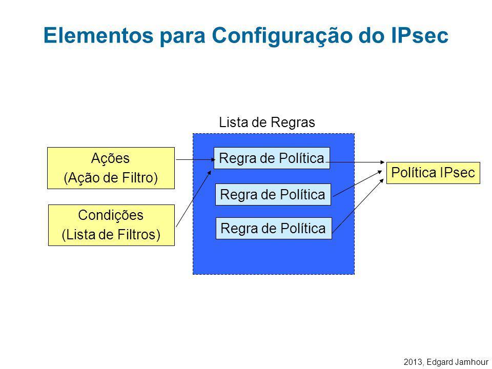 2013, Edgard Jamhour Uma Política IPsec é formada por um conjunto de regras com o seguinte formato: –Se CONDICAO Satisfeita Então executar ACAO da POL