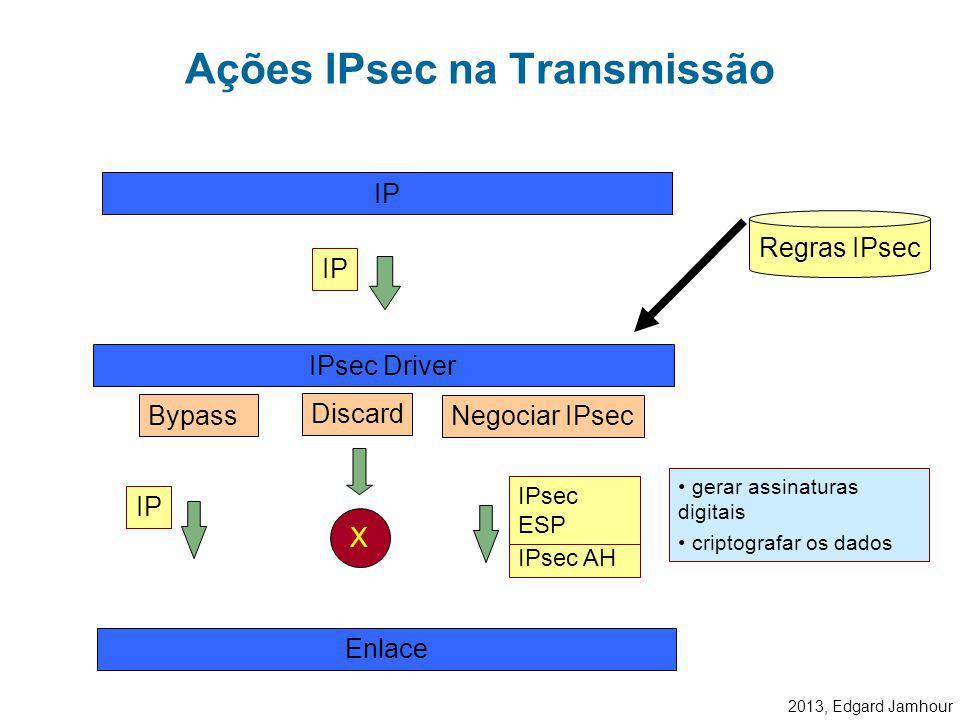 2013, Edgard Jamhour A ação define o que deverá ser feito com o pacote recebido ou transmitido. O IPsec define 3 ações: –repassar o pacote adiante sem