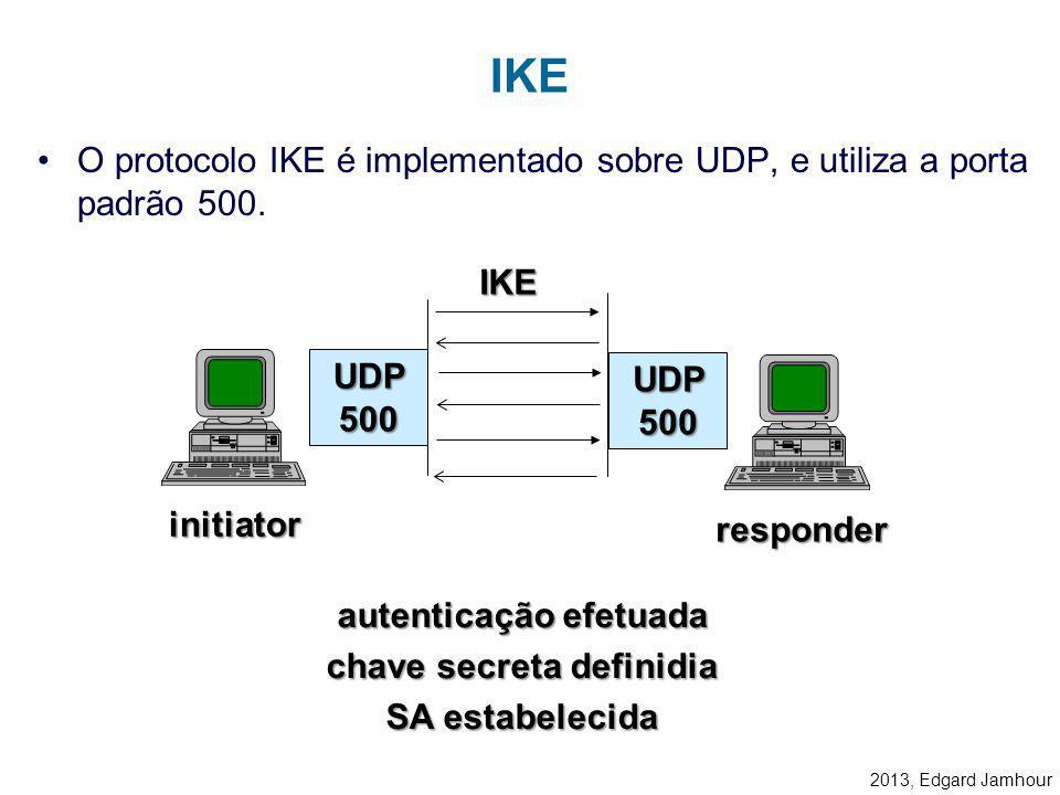 2013, Edgard Jamhour Princípio: –Todo dispositivo que estabelece um SA deve ser previamente autenticado. –Autenticação de peers numa comunicação IPsec