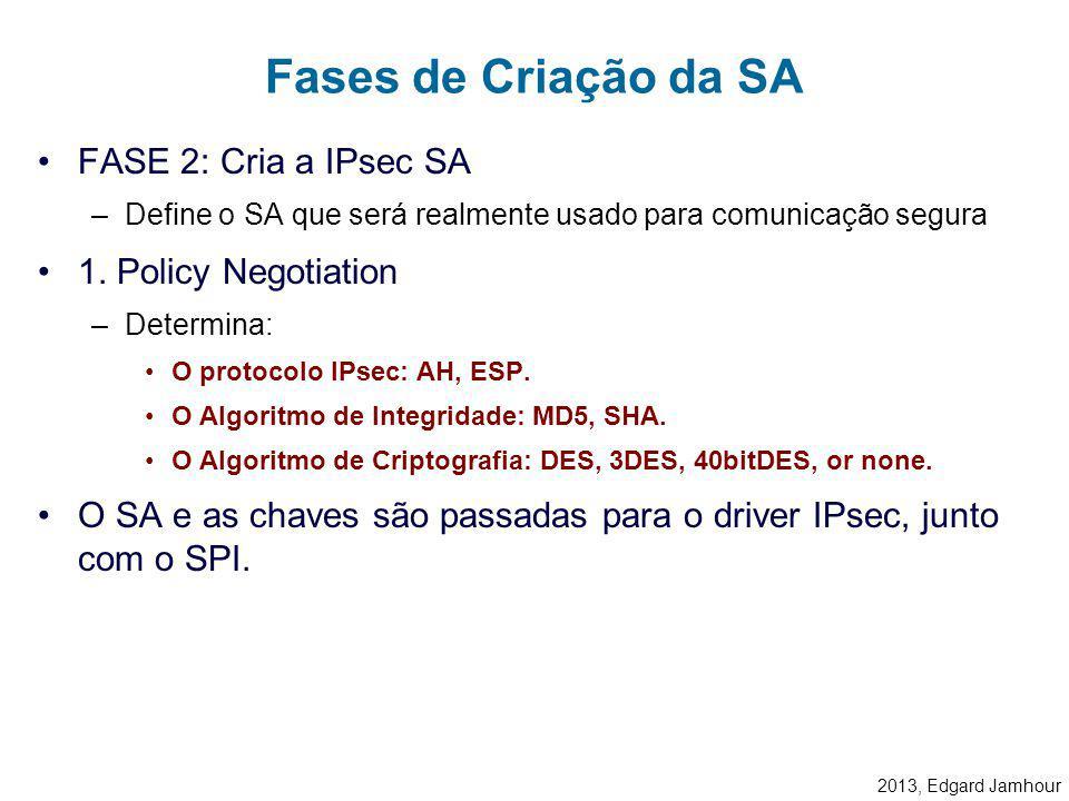 2013, Edgard Jamhour FASE 1: Cria o IKE Main Mode SA 1. Policy Negotiation, determina: –O Algoritmo de criptografia: DES, 3DES, 40bitDES, ou nenhum. –