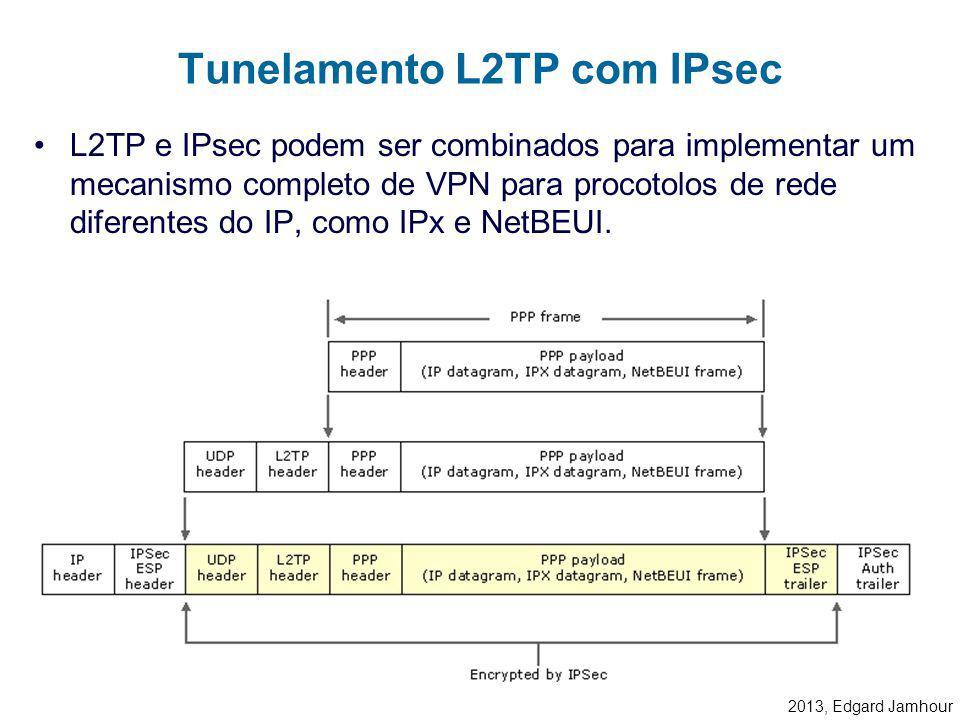 2013, Edgard Jamhour Em seu modo básico, o IPsec não pode atravessar roteadores que implementam NAT, pois as portas TCP e UDP podem estar criptografad