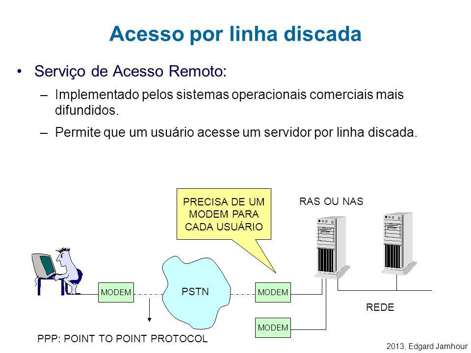2013, Edgard Jamhour Protocolos para VPN ProtocoloTunelamentoCriptografiaAutenticaçãoAplicação PPTPCamada 2Sim VPN de Acesso Iniciada no Cliente L2TPC