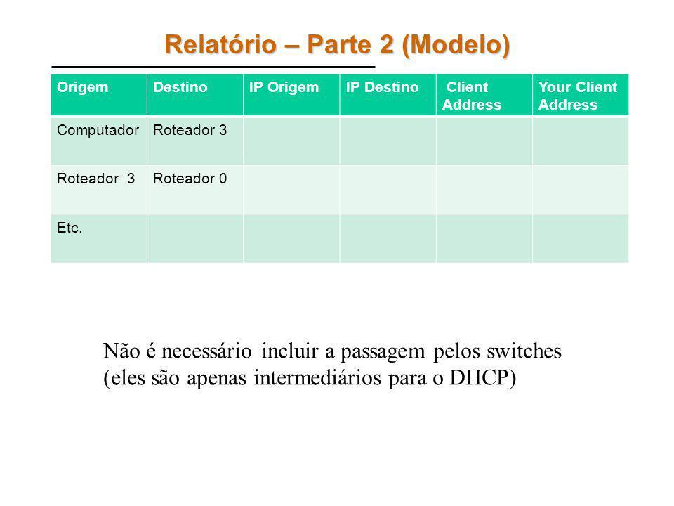 Relatório – Parte 2 (Modelo) OrigemDestinoIP OrigemIP Destino Client Address Your Client Address ComputadorRoteador 3 Roteador 0 Etc. Não é necessário