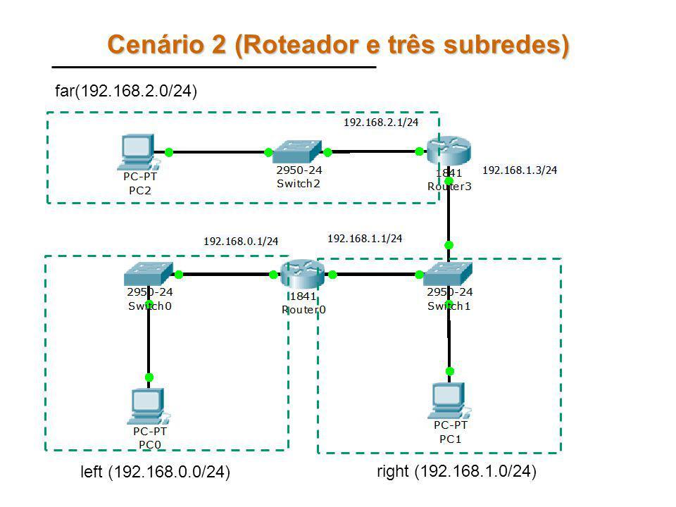 Cenário 2 (Roteador e três subredes) left (192.168.0.0/24) right (192.168.1.0/24) far(192.168.2.0/24)