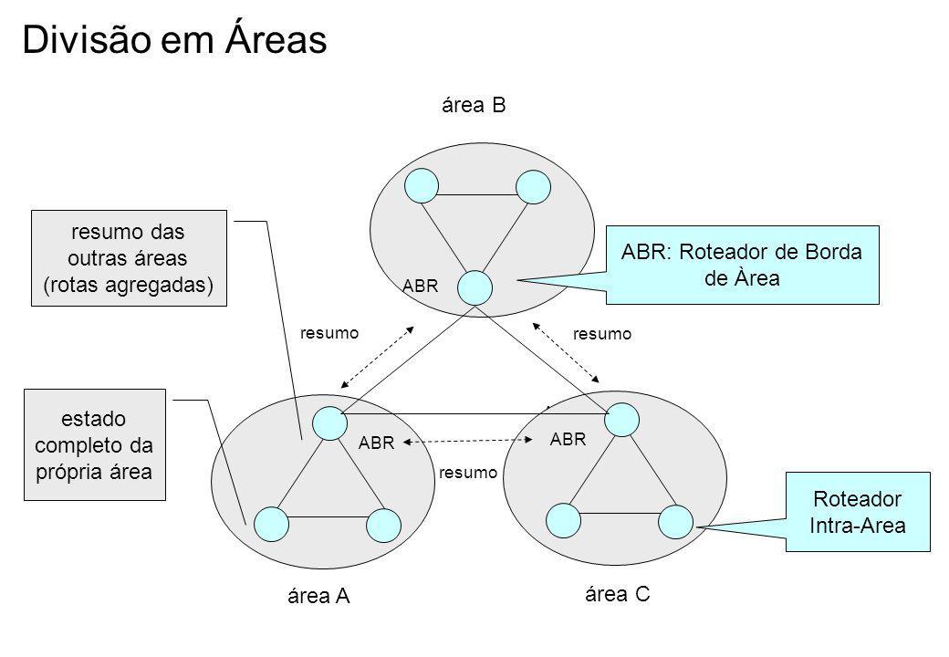 Divisão em Áreas área A área C área B ABR resumo ABR: Roteador de Borda de Àrea Roteador Intra-Area resumo das outras áreas (rotas agregadas) estado completo da própria área ABR