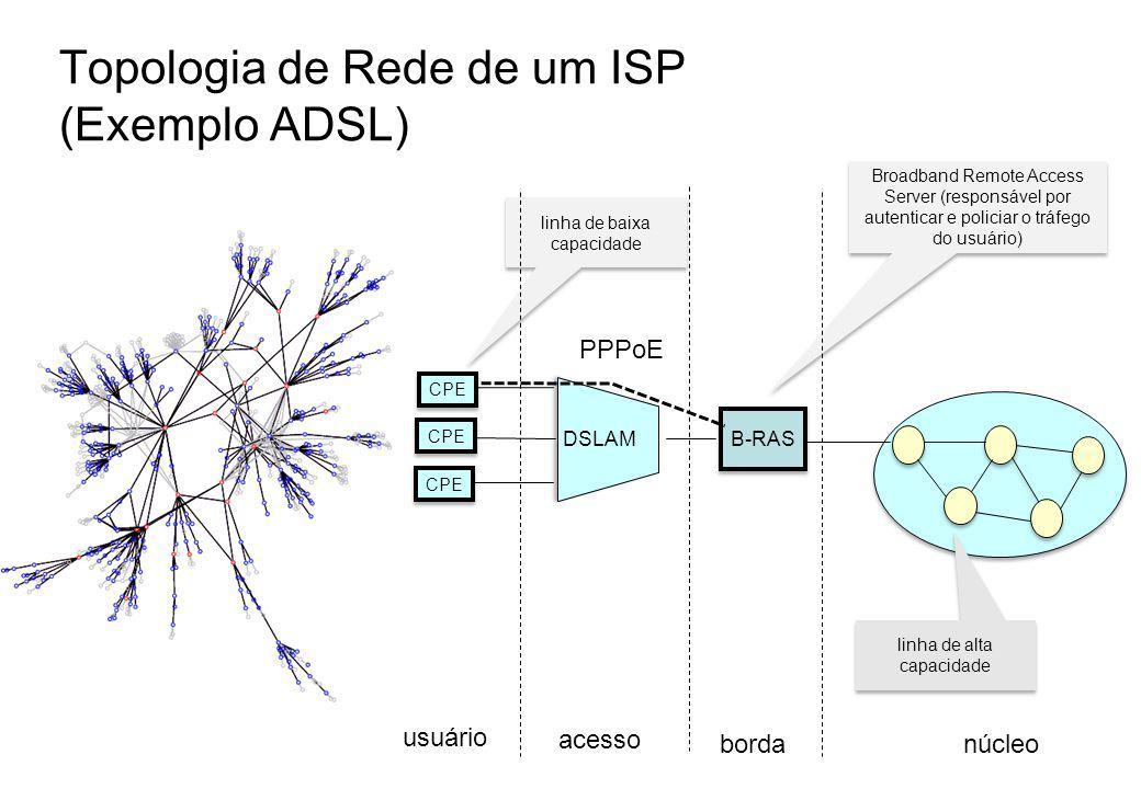 Topologia de Rede de um ISP (Exemplo ADSL) CPE B-RAS linha de baixa capacidade linha de alta capacidade Broadband Remote Access Server (responsável por autenticar e policiar o tráfego do usuário) PPPoE usuário acesso núcleoborda CPE DSLAM