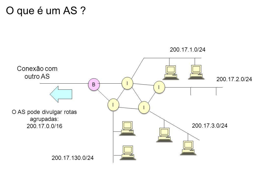 O que é um AS ? B B I I Conexão com outro AS 200.17.1.0/24 200.17.2.0/24 200.17.3.0/24 O AS pode divulgar rotas agrupadas: 200.17.0.0/16 200.17.130.0/