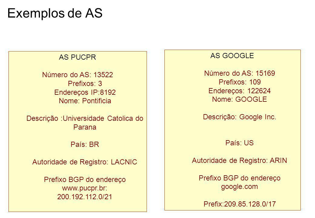 Exemplos de AS AS PUCPR Número do AS: 13522 Prefixos: 3 Endereços IP:8192 Nome: Pontificia Descrição :Universidade Catolica do Parana País: BR Autoridade de Registro: LACNIC Prefixo BGP do endereço www.pucpr.br: 200.192.112.0/21 AS GOOGLE Número do AS: 15169 Prefixos: 109 Endereços: 122624 Nome: GOOGLE Descrição: Google Inc.