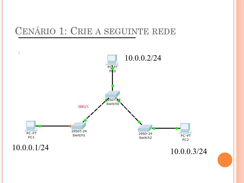C ENÁRIO 1: C RIE A SEGUINTE REDE 10.0.0.1/24 10.0.0.2/24 10.0.0.3/24