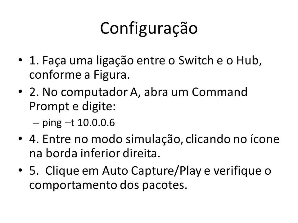 Configuração 1. Faça uma ligação entre o Switch e o Hub, conforme a Figura. 2. No computador A, abra um Command Prompt e digite: – ping –t 10.0.0.6 4.