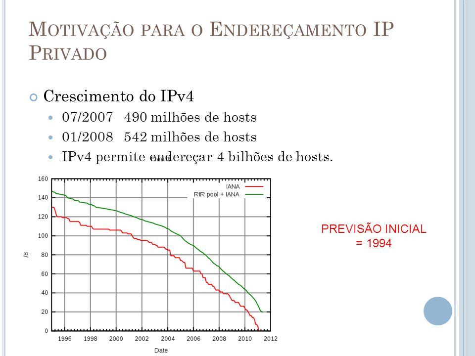 M OTIVAÇÃO PARA O E NDEREÇAMENTO IP P RIVADO Crescimento do IPv4 07/2007490 milhões de hosts 01/2008542 milhões de hosts IPv4 permite endereçar 4 bilh