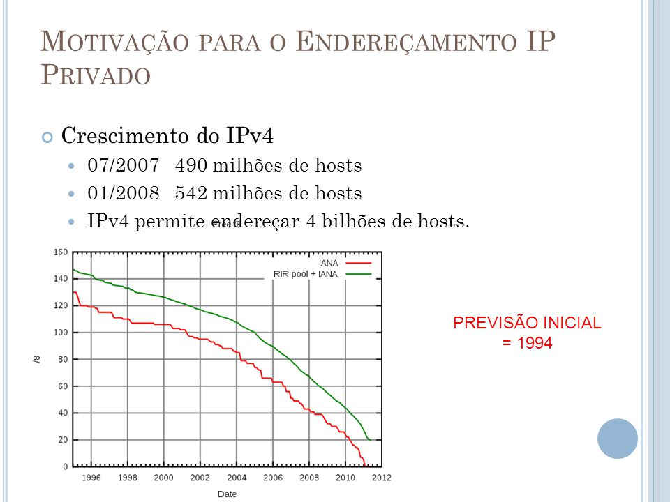 SNAPT (N ETWORK A DDRESS AND P ORT T RANSLATION ) Endereço IP Público 210.0.0.1 clientes servidor 192.168.0.2 IP Privado:Porta Origem 192.168.0.2 :1024 192.168.0.2 :1026 192.168.0.3 :1024 192.168.0.4 :1025 192.168.0.3 192.168.0.4 request reply 1025 1026 1027 IP Público:Porta Origem 210.0.0.1 :1024 210.0.0.1 :1026 210.0.0.1 :1025 210.0.0.1 :1027 1024 1025 IPv4 1026 1024