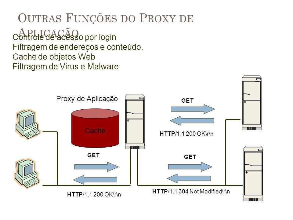 O UTRAS F UNÇÕES DO P ROXY DE A PLICAÇÃO Proxy de Aplicação Cache Controle de acesso por login Filtragem de endereços e conteúdo. Cache de objetos Web