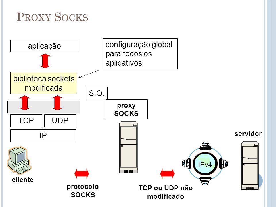 P ROXY S OCKS cliente servidor IPv4 protocolo SOCKS biblioteca sockets modificada aplicação TCPUDP IP configuração global para todos os aplicativos TC