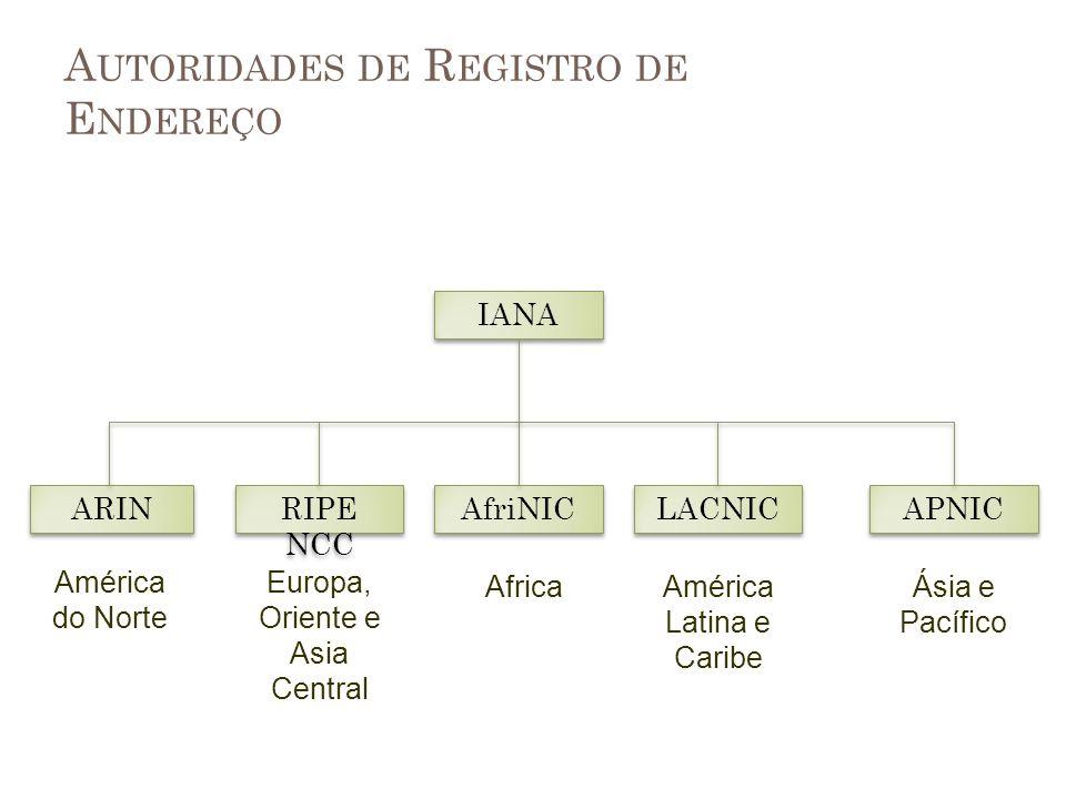 A UTORIDADES DE R EGISTRO DE E NDEREÇO IANA ARIN RIPE NCC AfriNIC LACNIC APNIC América do Norte Europa, Oriente e Asia Central AfricaAmérica Latina e