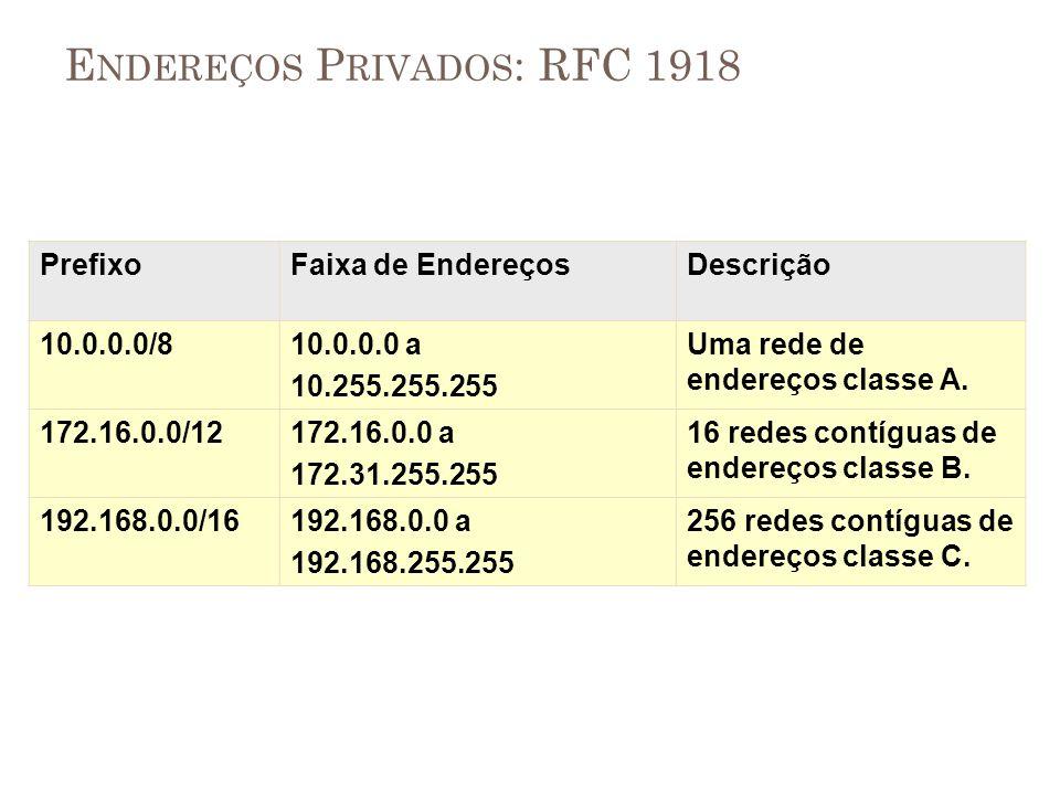 E NDEREÇOS P RIVADOS : RFC 1918 PrefixoFaixa de EndereçosDescrição 10.0.0.0/810.0.0.0 a 10.255.255.255 Uma rede de endereços classe A. 172.16.0.0/1217