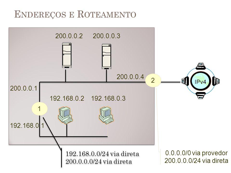 H OSTS C ATEGORIA 2 1 2 200.0.0.2200.0.0.3 192.168.0.2192.168.0.3 200.0.0.4 192.168.0.0/24 via direta 200.0.0.0/24 via direta 192.168.0.0/24 via direta 200.0.0.0/24 via direta 200.0.0.1 192.168.0.1 0.0.0.0/0 via provedor 200.0.0.0/24 via direta 0.0.0.0/0 via provedor 200.0.0.0/24 via direta roteador com NAT se ip_origem = 192.168.0.0/24 traduzir para 200.1.0.1 200.1.0.1 IPv4