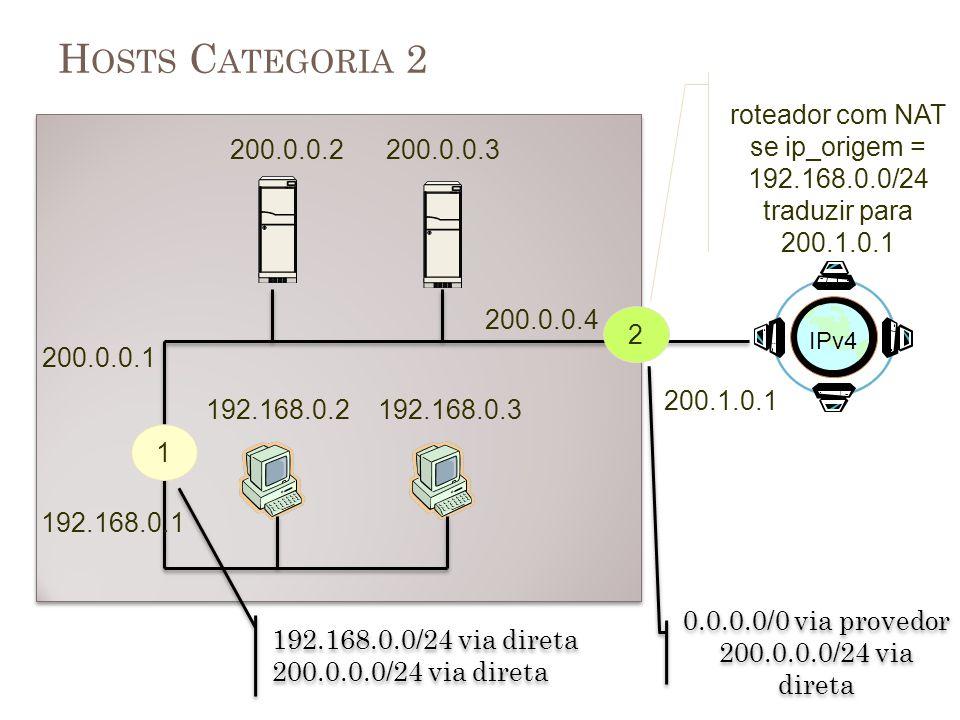 H OSTS C ATEGORIA 2 1 2 200.0.0.2200.0.0.3 192.168.0.2192.168.0.3 200.0.0.4 192.168.0.0/24 via direta 200.0.0.0/24 via direta 192.168.0.0/24 via diret