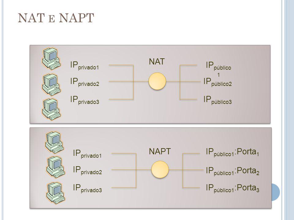 SNAT E DNAT Pré-Roteamento [DNAT] Pós-Roteamento [SNAT] roteamento Interface de Entrada Interface de Saída decisão sobre o encaminhamento do pacote