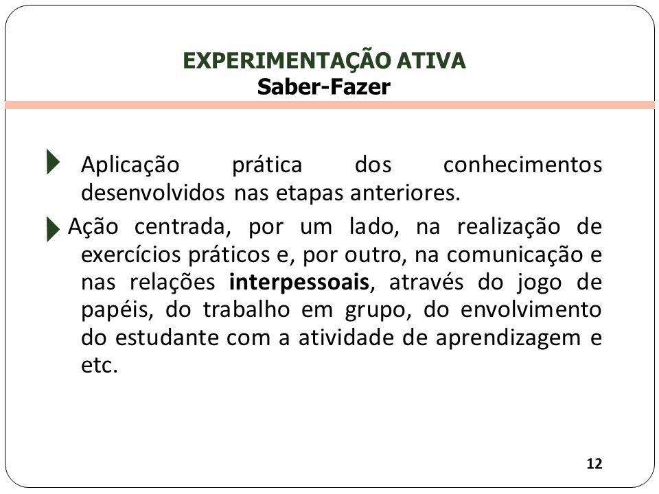 Clique para editar o estilo do título mestre EXPERIMENTAÇÃO ATIVA Saber-Fazer Aplicação prática dos conhecimentos desenvolvidos nas etapas anteriores.