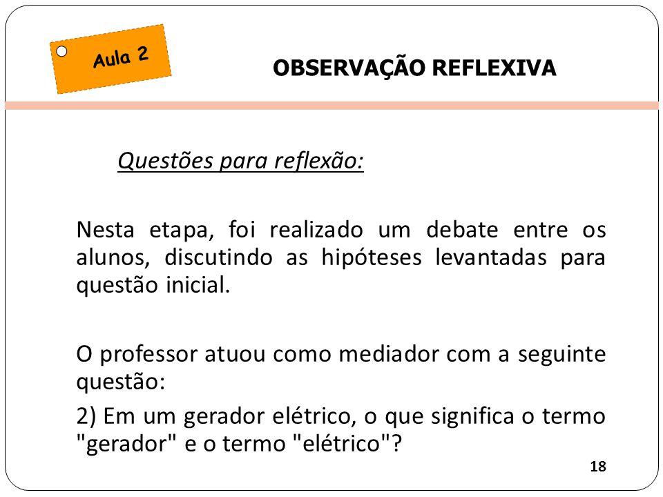 Clique para editar o estilo do título mestre OBSERVAÇÃO REFLEXIVA Questões para reflexão: Nesta etapa, foi realizado um debate entre os alunos, discutindo as hipóteses levantadas para questão inicial.